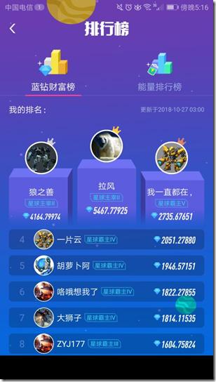蓝钻财富排行榜